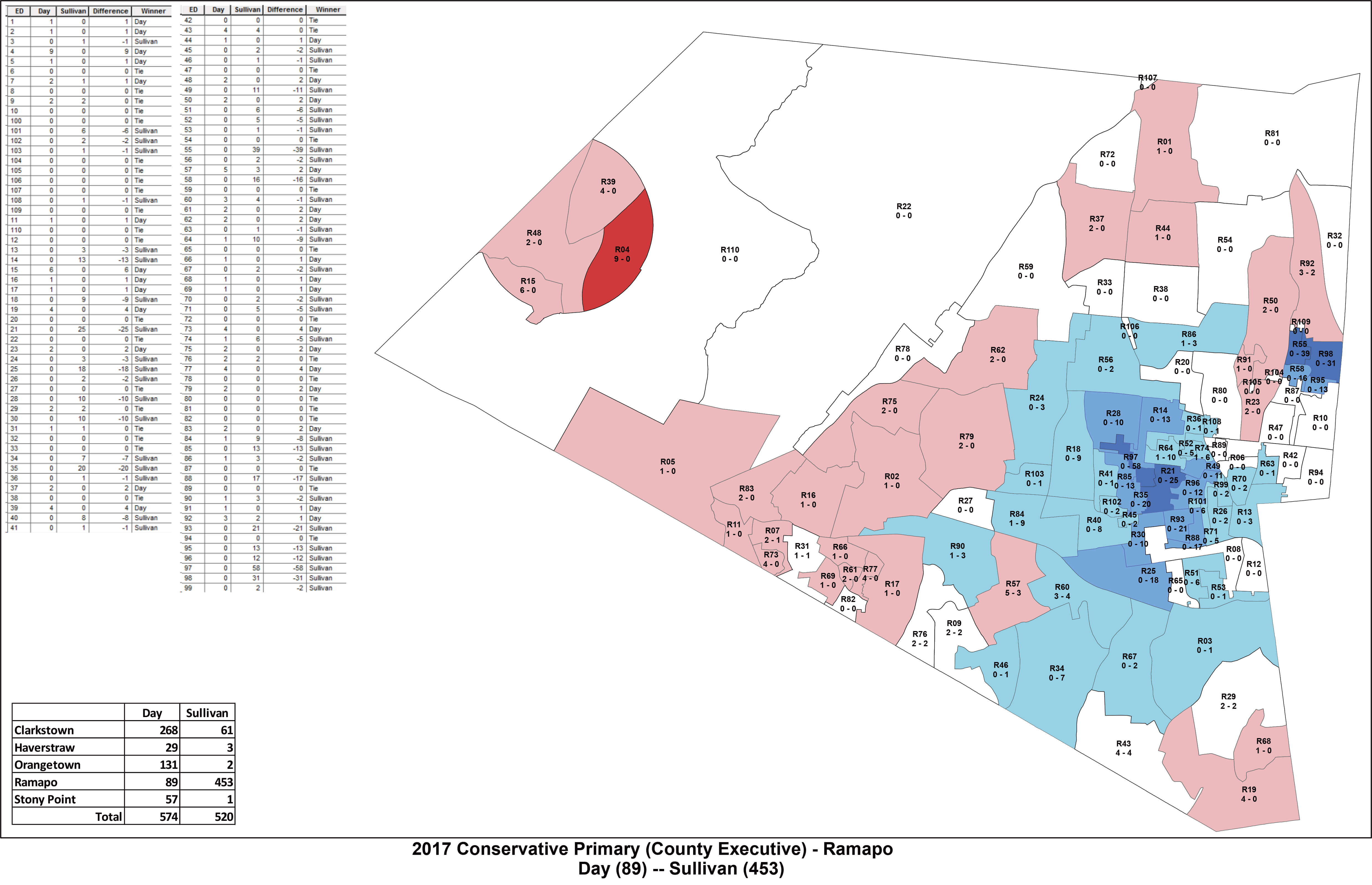 DISTRICT MAPS SHOW: Regardless of party, Rockland County elections are about Ramapo bloc vote